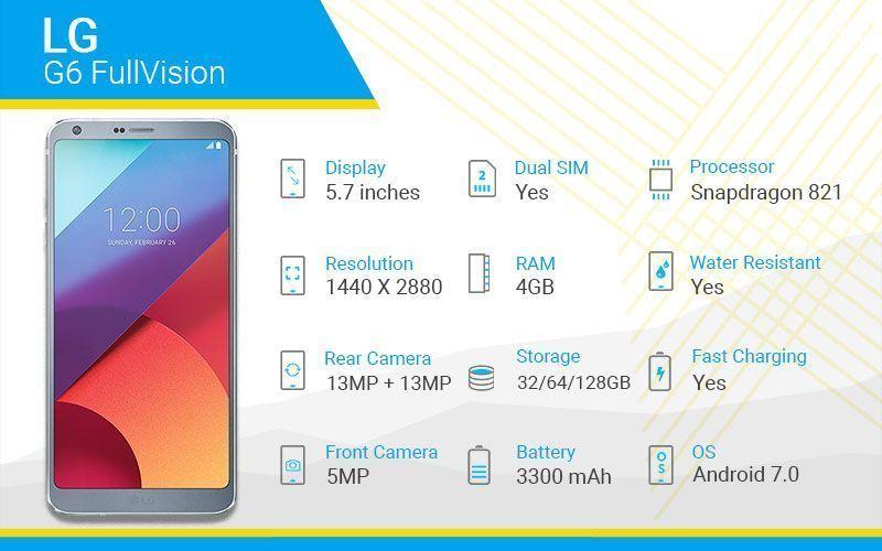 LG G6 FullVision Specs