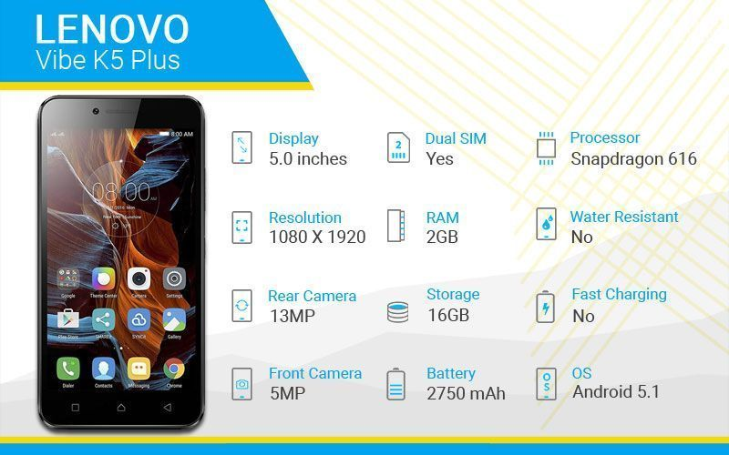 3e43b17e640 Smartphones Under Rs 8000 (August