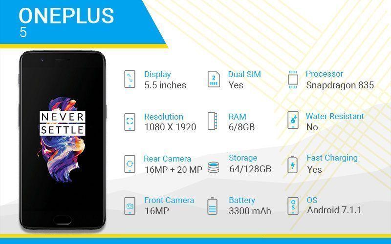 OnePlus 5 Specs