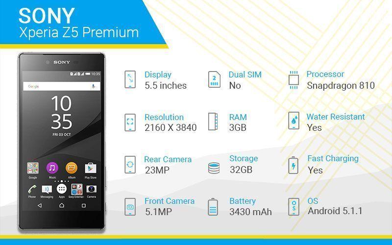 Sony Xperia Z5 Premium Specs