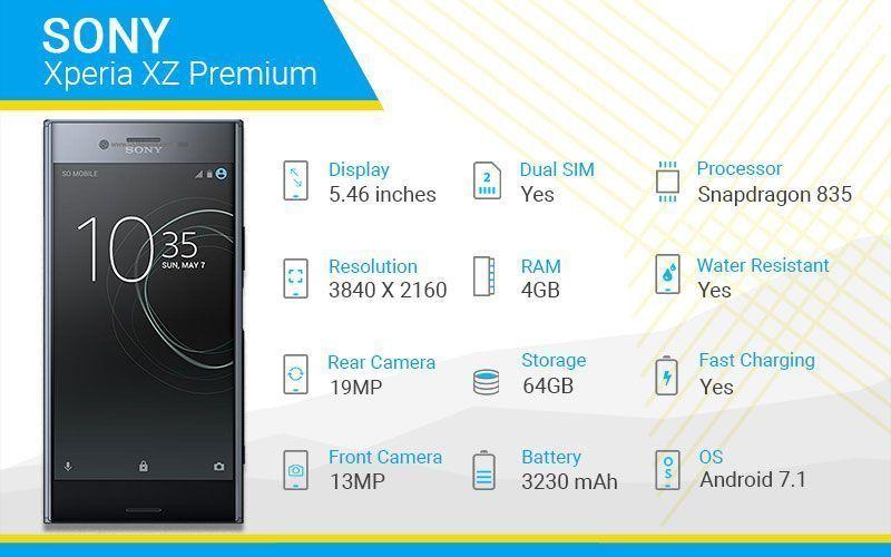 Xperia XZ Premium Specs
