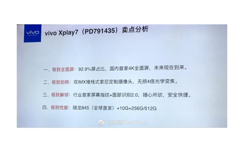 Vivo Xplay7